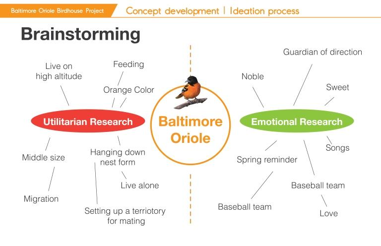 birdhouse-project-presentation-02