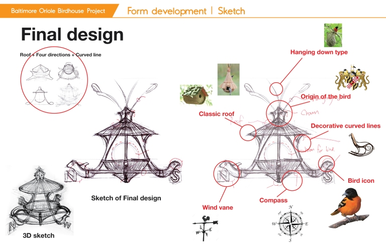 birdhouse-project-presentation-07